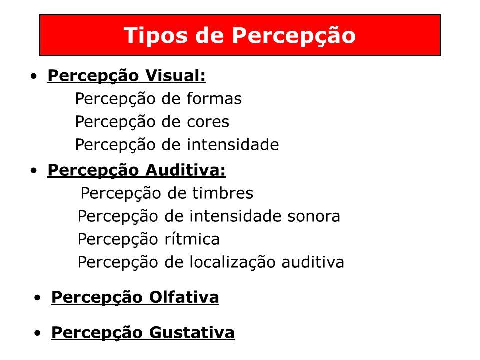 Tipos de Percepção Percepção Visual: Percepção de formas