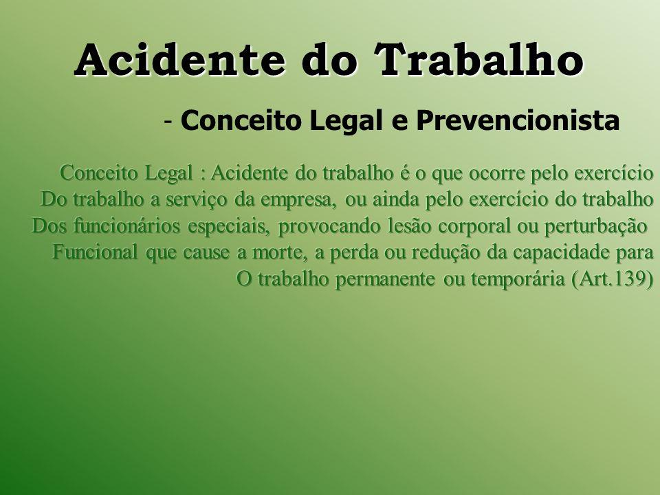 Acidente do Trabalho - Conceito Legal e Prevencionista