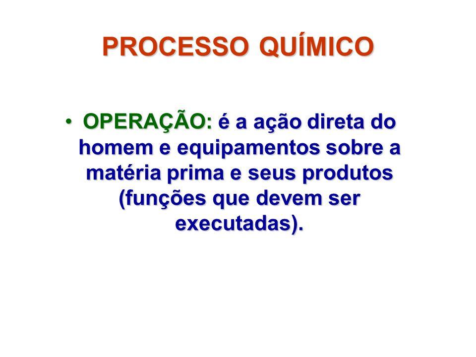 PROCESSO QUÍMICO OPERAÇÃO: é a ação direta do homem e equipamentos sobre a matéria prima e seus produtos (funções que devem ser executadas).