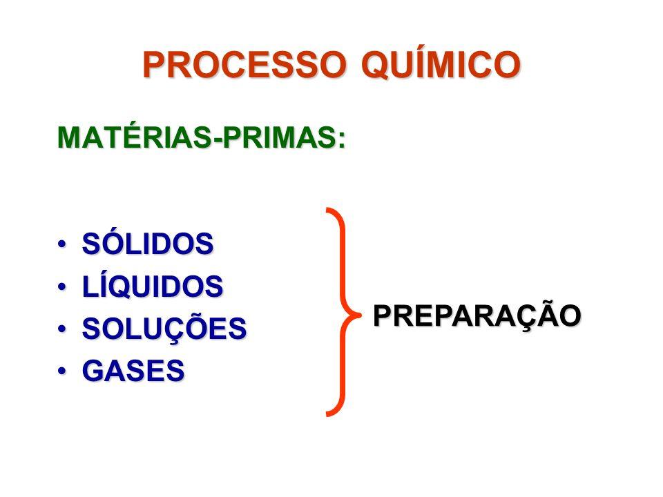 PROCESSO QUÍMICO MATÉRIAS-PRIMAS: SÓLIDOS LÍQUIDOS SOLUÇÕES GASES