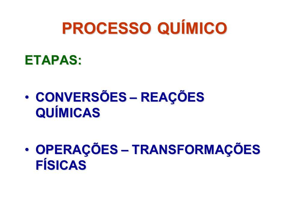 PROCESSO QUÍMICO ETAPAS: CONVERSÕES – REAÇÕES QUÍMICAS