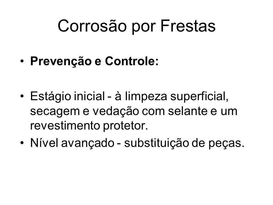 Corrosão por Frestas Prevenção e Controle: