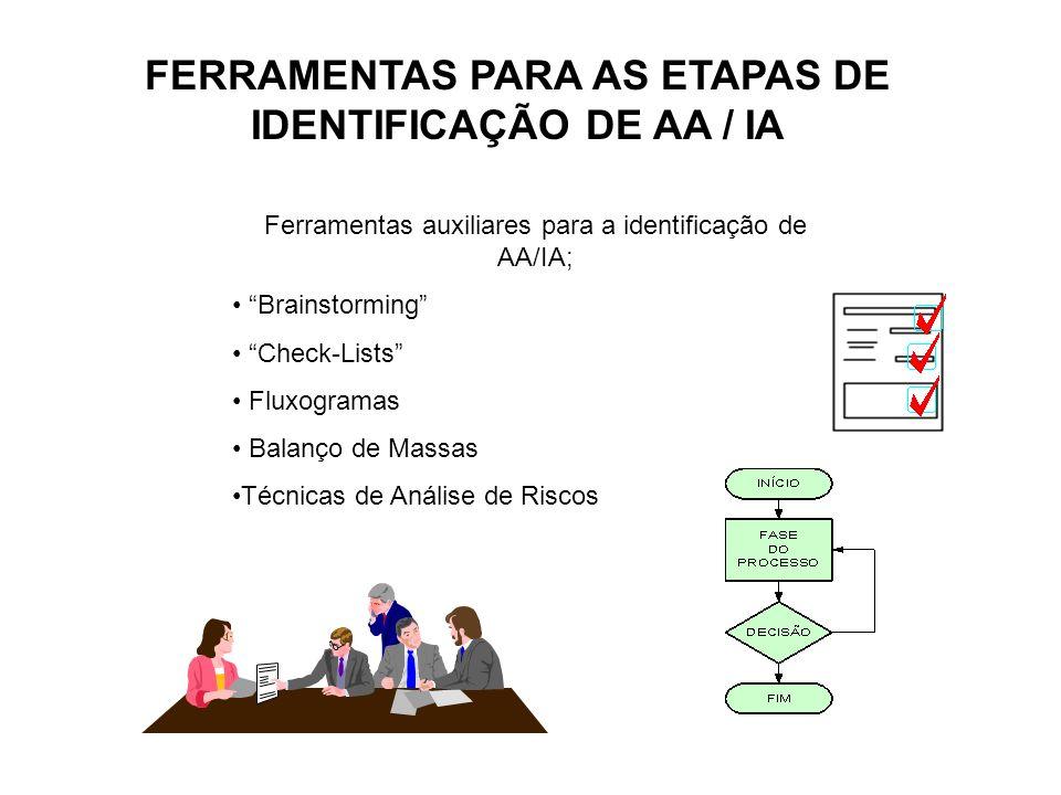 FERRAMENTAS PARA AS ETAPAS DE IDENTIFICAÇÃO DE AA / IA