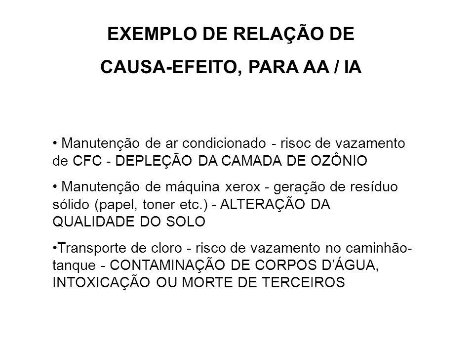 CAUSA-EFEITO, PARA AA / IA