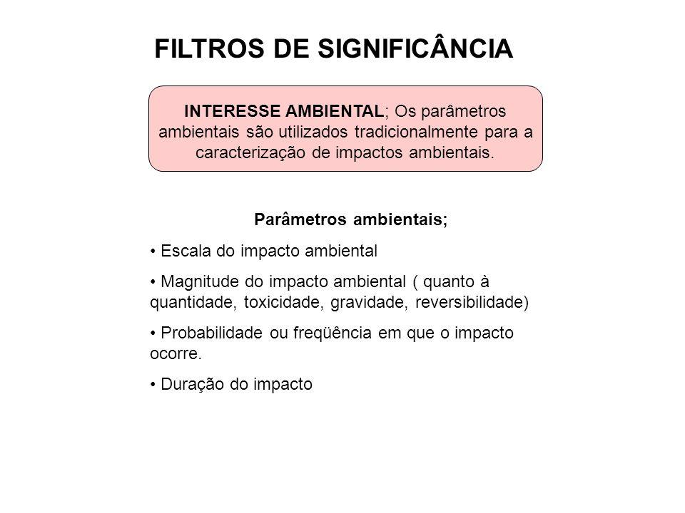 FILTROS DE SIGNIFICÂNCIA Parâmetros ambientais;
