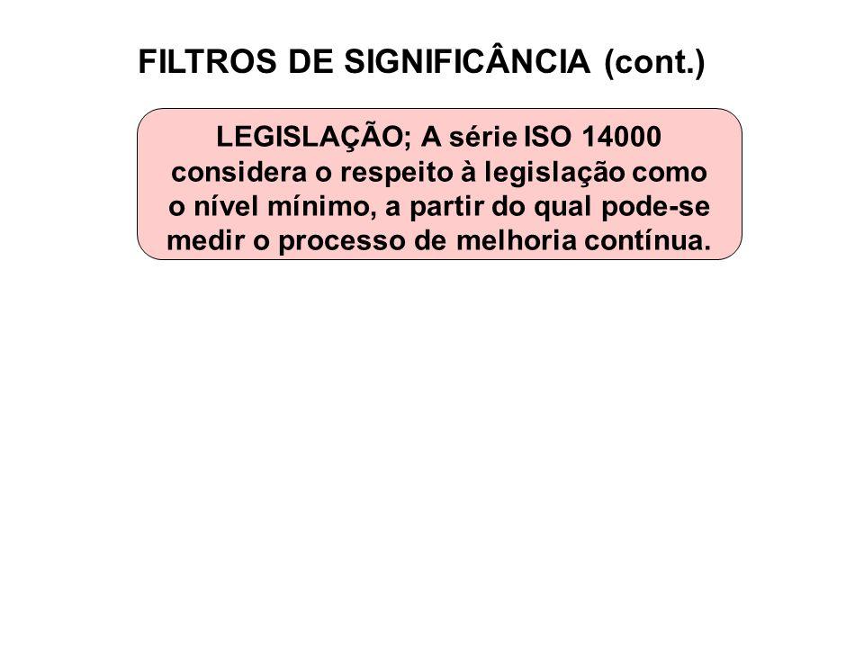 FILTROS DE SIGNIFICÂNCIA (cont.)