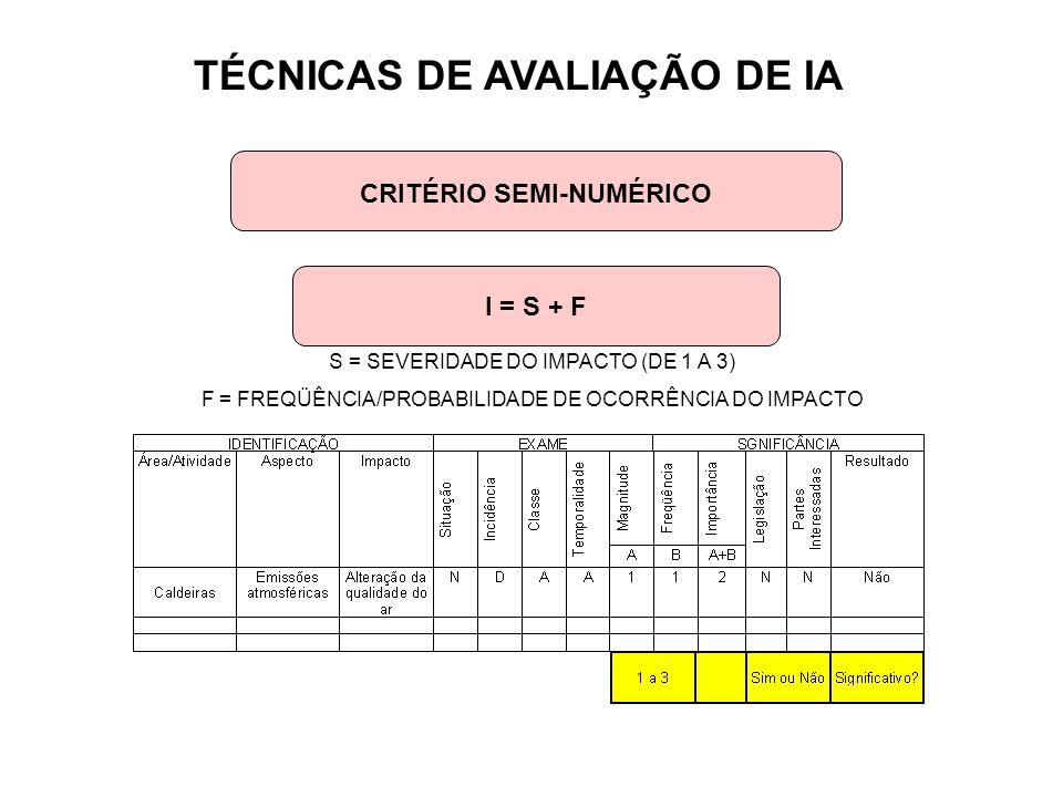 TÉCNICAS DE AVALIAÇÃO DE IA CRITÉRIO SEMI-NUMÉRICO