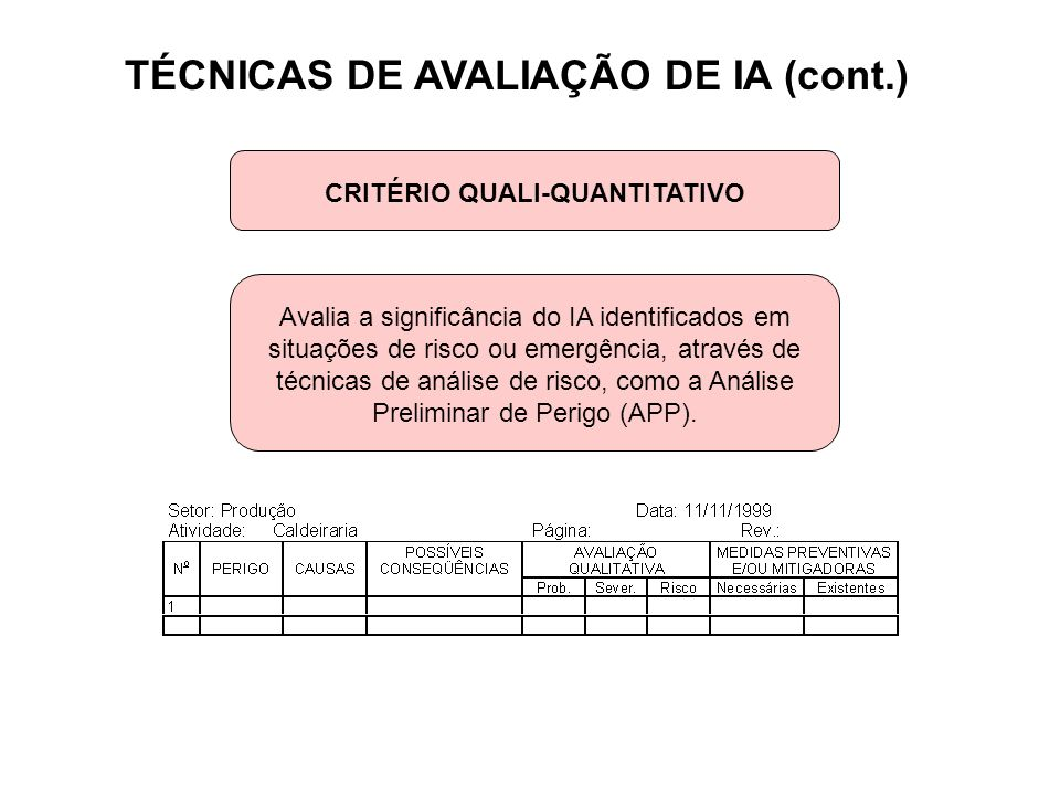 TÉCNICAS DE AVALIAÇÃO DE IA (cont.) CRITÉRIO QUALI-QUANTITATIVO