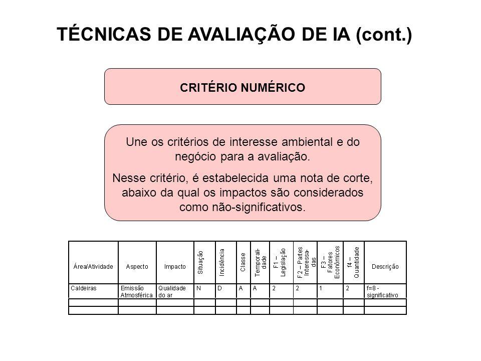 TÉCNICAS DE AVALIAÇÃO DE IA (cont.)
