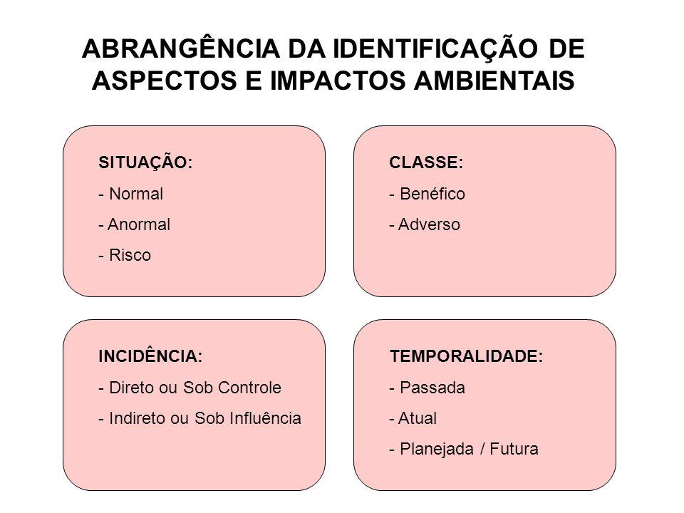 ABRANGÊNCIA DA IDENTIFICAÇÃO DE ASPECTOS E IMPACTOS AMBIENTAIS