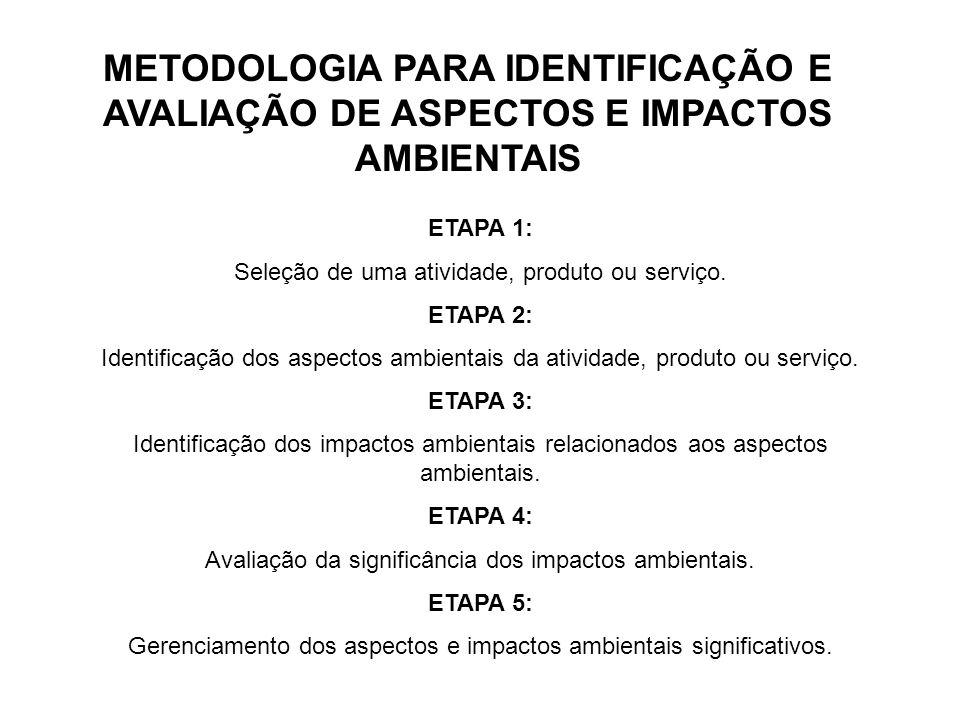 METODOLOGIA PARA IDENTIFICAÇÃO E AVALIAÇÃO DE ASPECTOS E IMPACTOS AMBIENTAIS