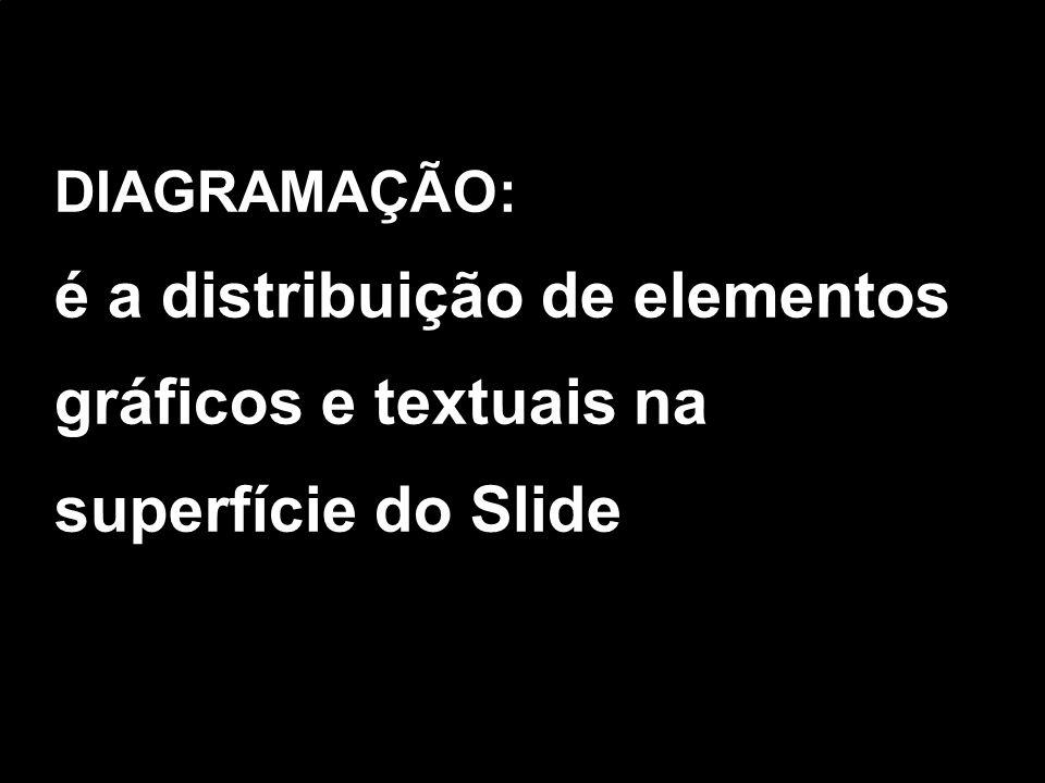 DIAGRAMAÇÃO: é a distribuição de elementos gráficos e textuais na superfície do Slide