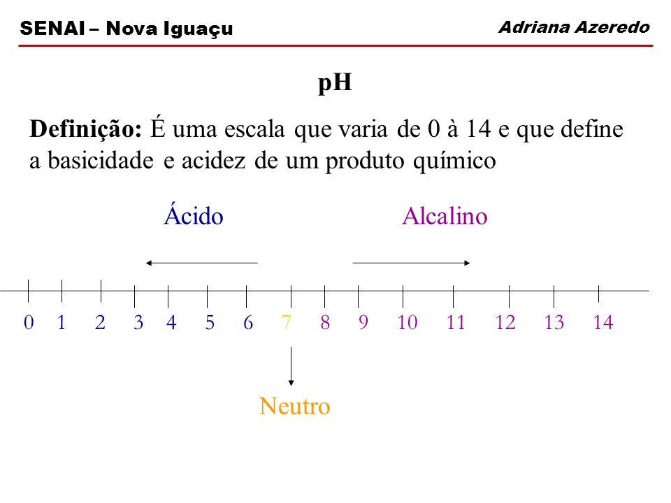 pH Definição: É uma escala que varia de 0 à 14 e que define a basicidade e acidez de um produto químico.