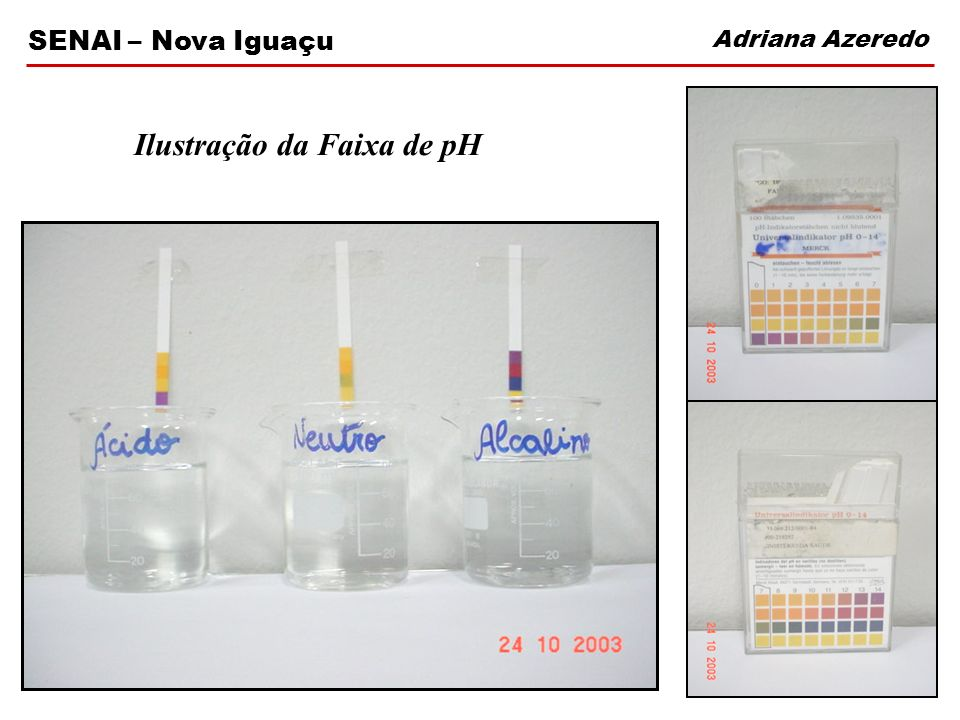 Ilustração da Faixa de pH