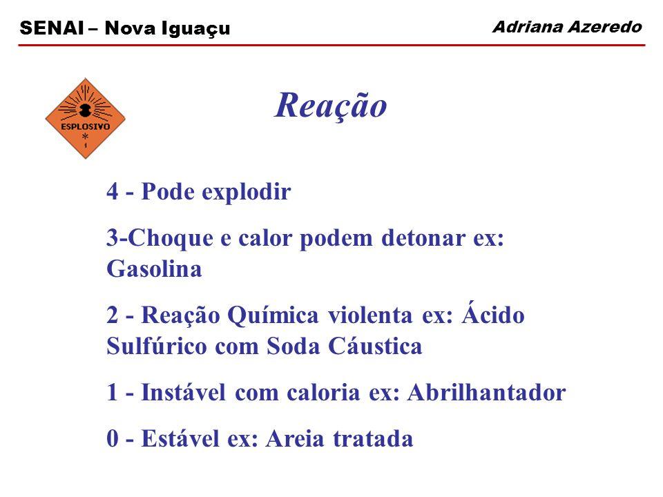 Reação 4 - Pode explodir 3-Choque e calor podem detonar ex: Gasolina