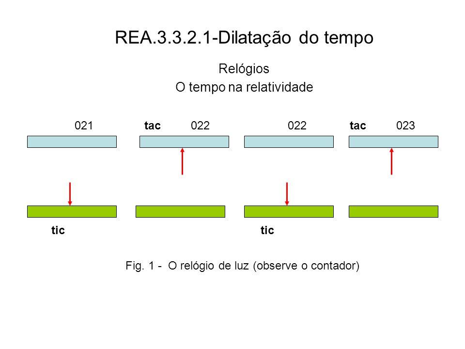 REA.3.3.2.1-Dilatação do tempo
