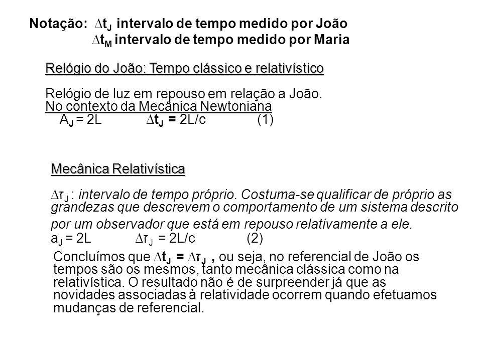Notação: ∆tJ intervalo de tempo medido por João ∆tM intervalo de tempo medido por Maria