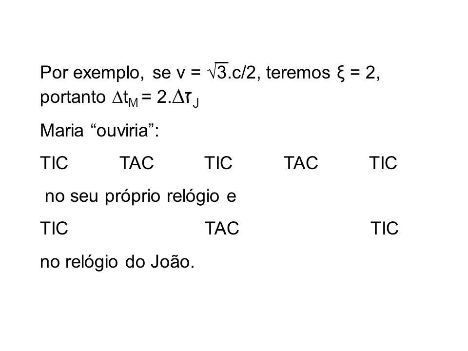 Por exemplo, se v = √3.c/2, teremos ξ = 2, portanto ∆tM = 2.∆זJ