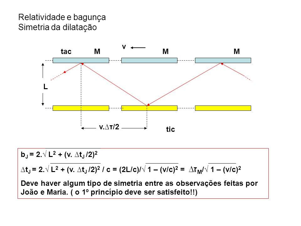 Relatividade e bagunça Simetria da dilatação