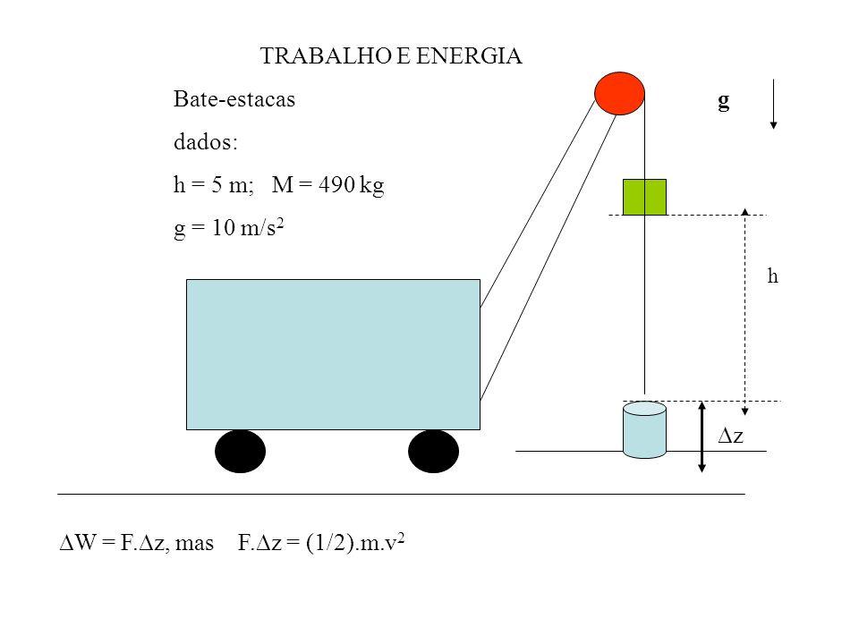 TRABALHO E ENERGIA Bate-estacas dados: h = 5 m; M = 490 kg g = 10 m/s2