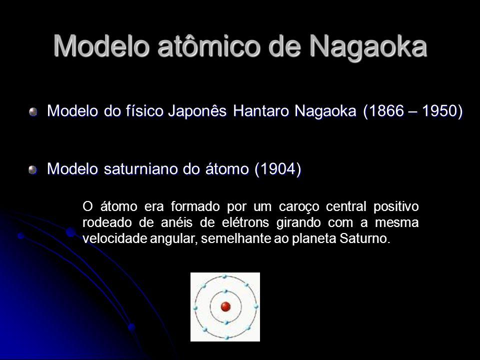 Modelo atômico de Nagaoka