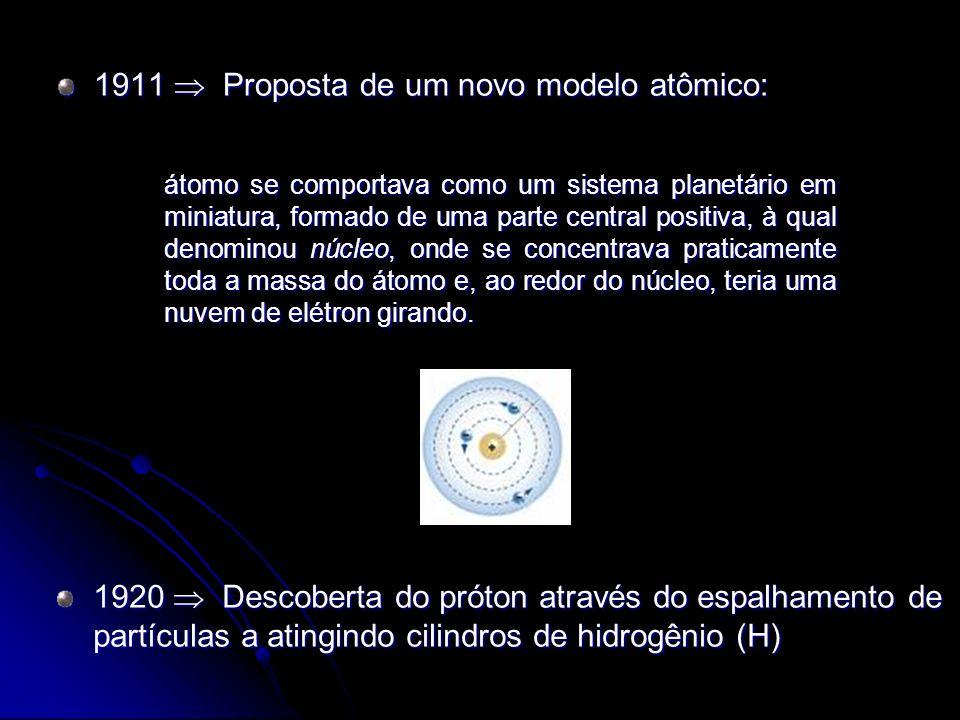1911  Proposta de um novo modelo atômico: