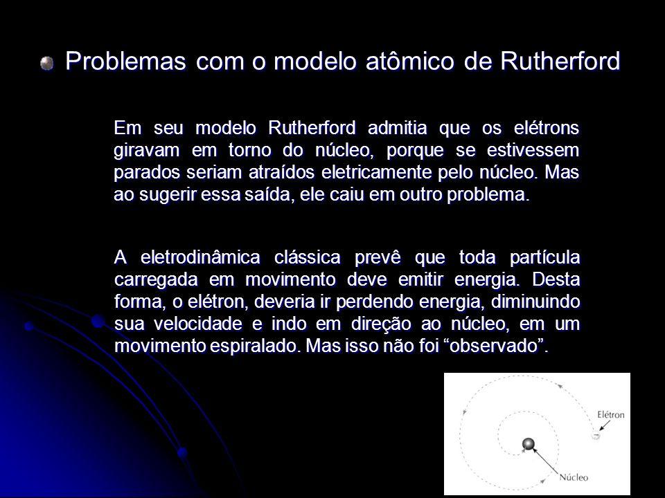 Problemas com o modelo atômico de Rutherford