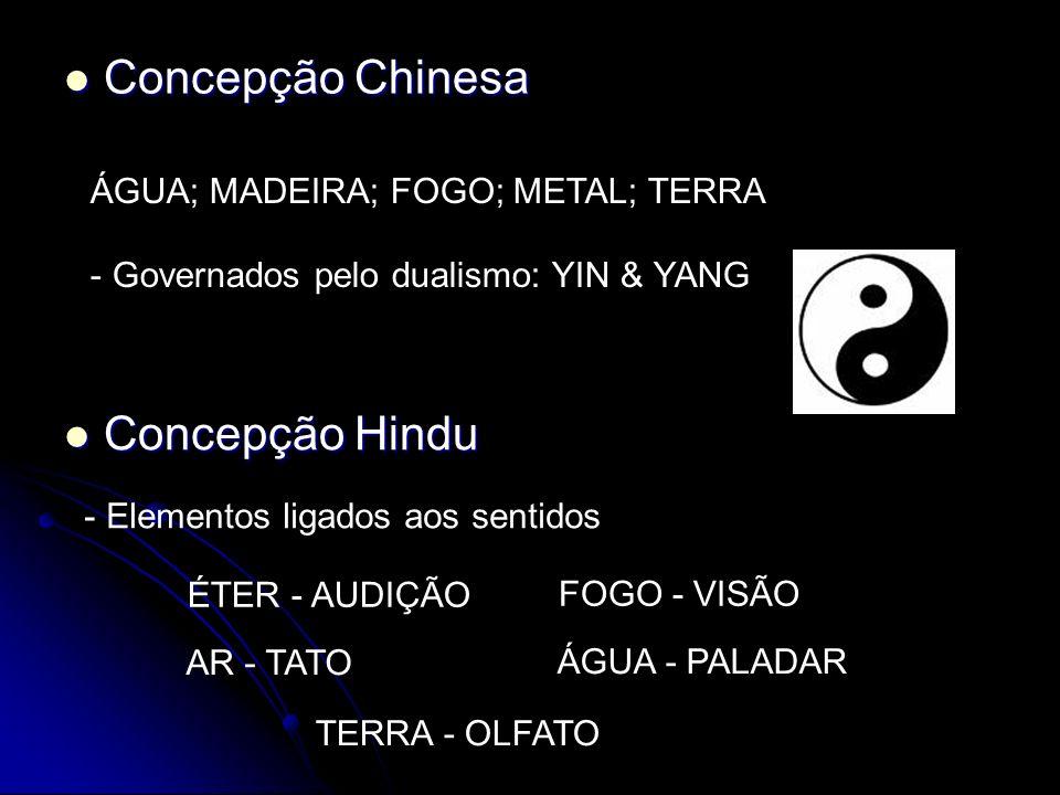 Concepção Chinesa Concepção Hindu ÁGUA; MADEIRA; FOGO; METAL; TERRA