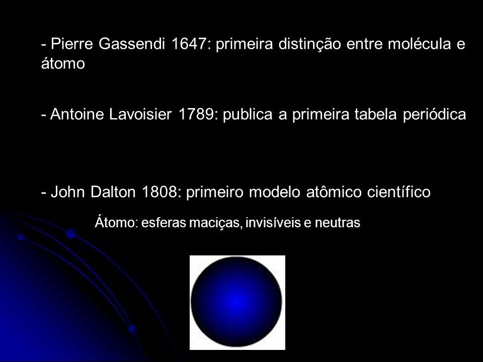 - Pierre Gassendi 1647: primeira distinção entre molécula e átomo