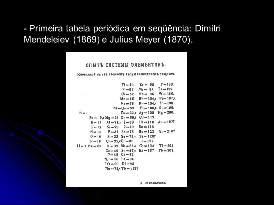 - Primeira tabela periódica em seqüência: Dimitri Mendeleiev (1869) e Julius Meyer (1870).