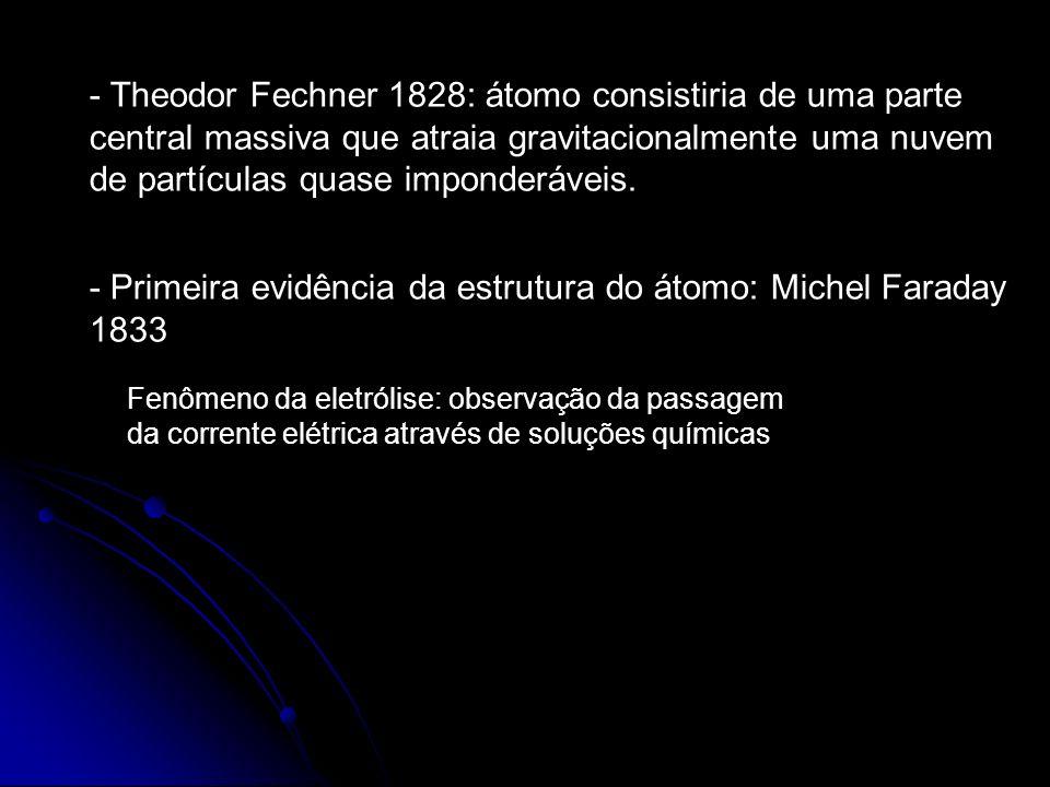 - Primeira evidência da estrutura do átomo: Michel Faraday 1833