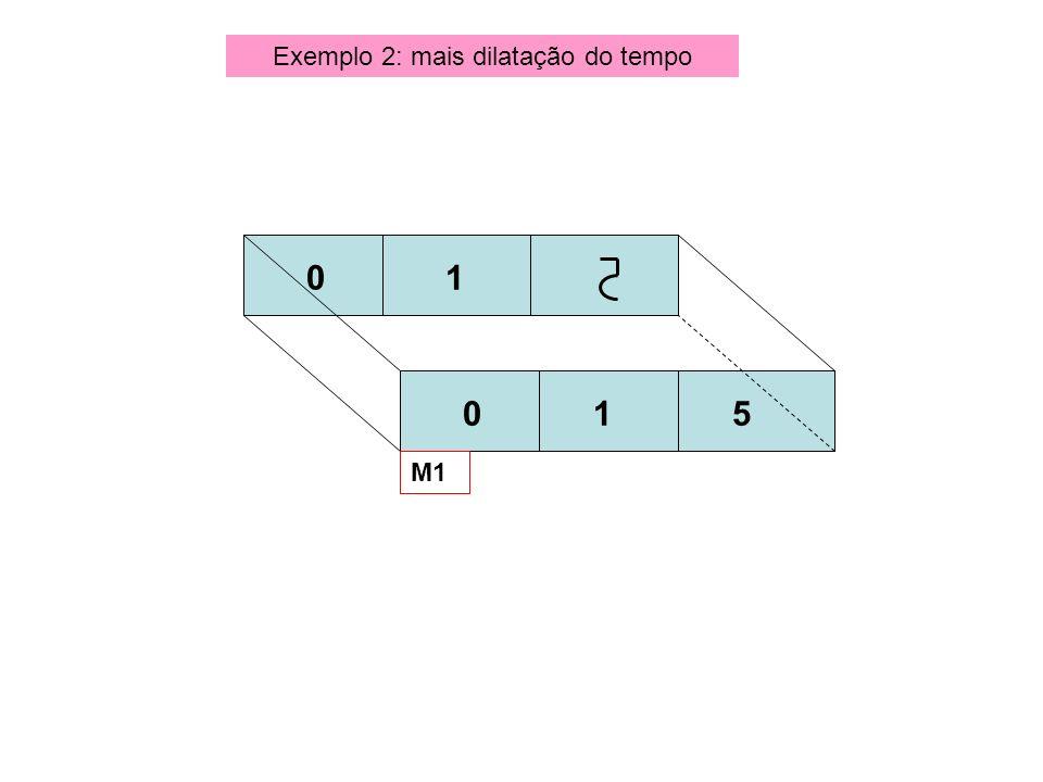 Exemplo 2: mais dilatação do tempo