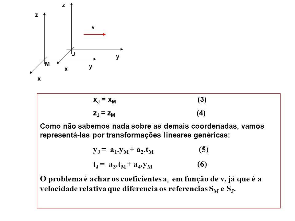yJ. z. x. v. y. M. z. x. xJ = xM (3)