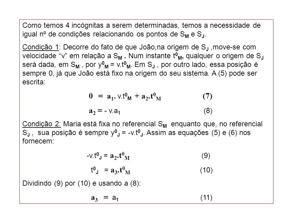 Como temos 4 incógnitas a serem determinadas, temos a necessidade de igual nº de condições relacionando os pontos de SM e SJ.
