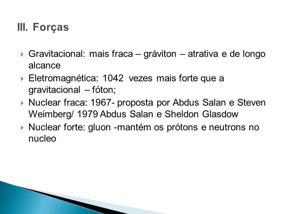 III. Forças Gravitacional: mais fraca – gráviton – atrativa e de longo alcance.