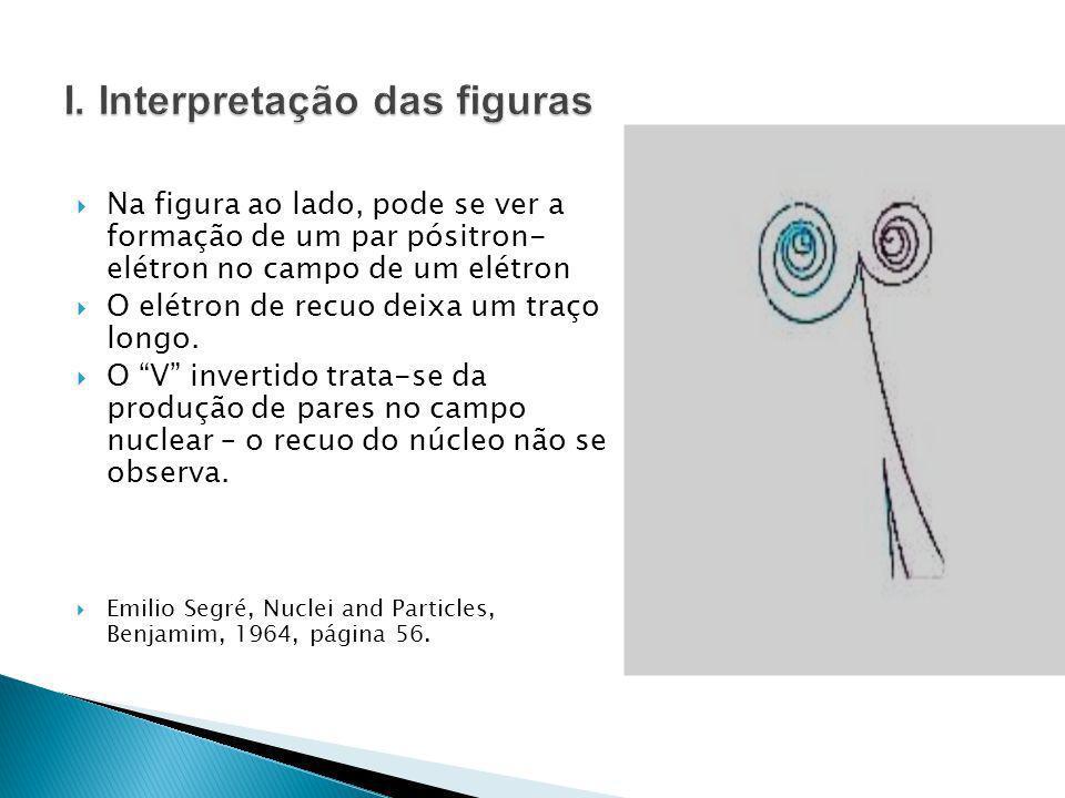 I. Interpretação das figuras