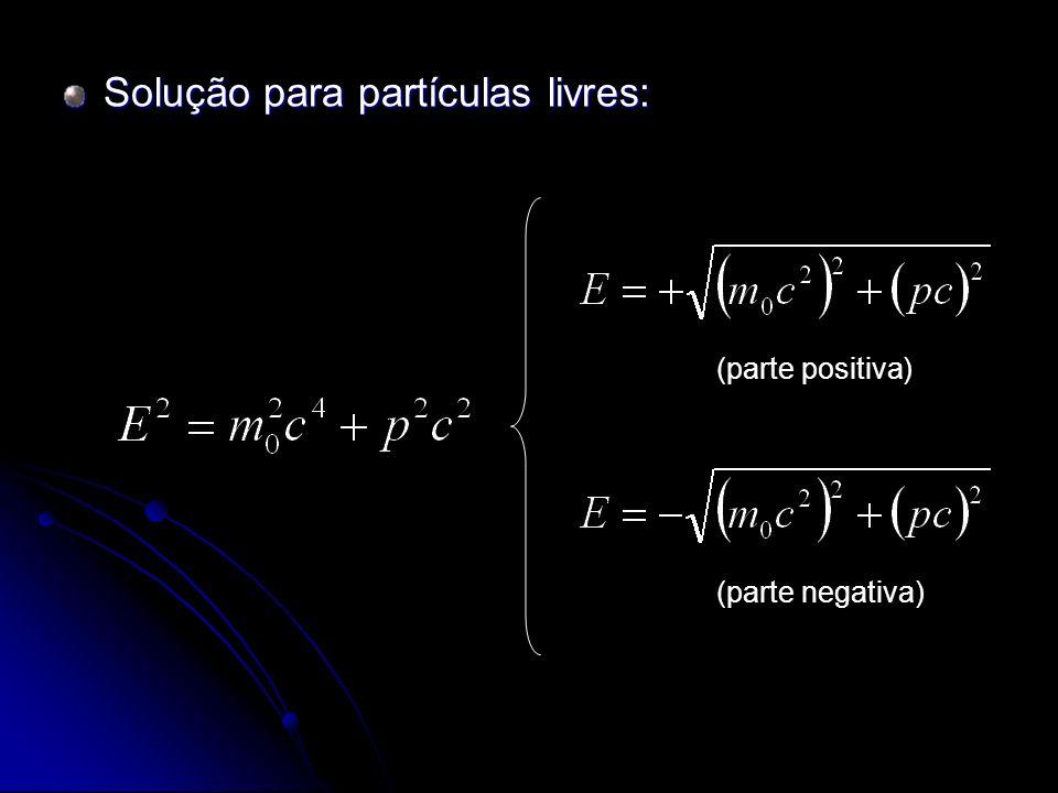 Solução para partículas livres: