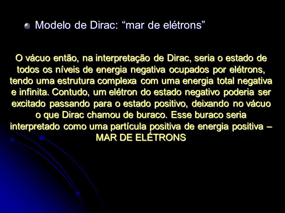 Modelo de Dirac: mar de elétrons