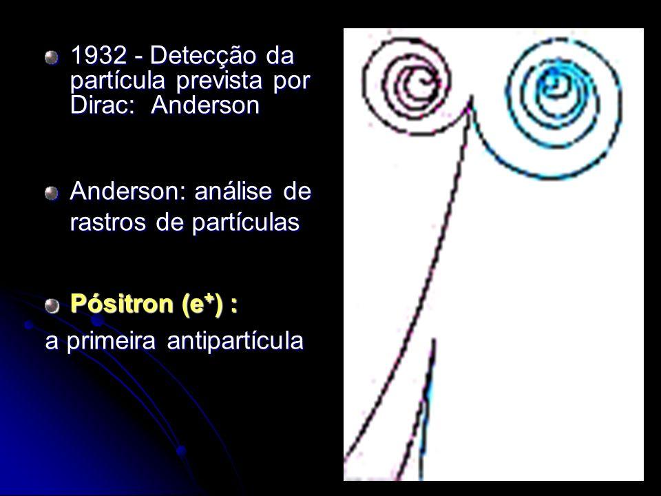 1932 - Detecção da partícula prevista por Dirac: Anderson