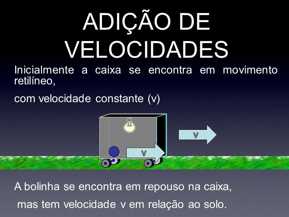 ADIÇÃO DE VELOCIDADES Inicialmente a caixa se encontra em movimento retilíneo, com velocidade constante (v)