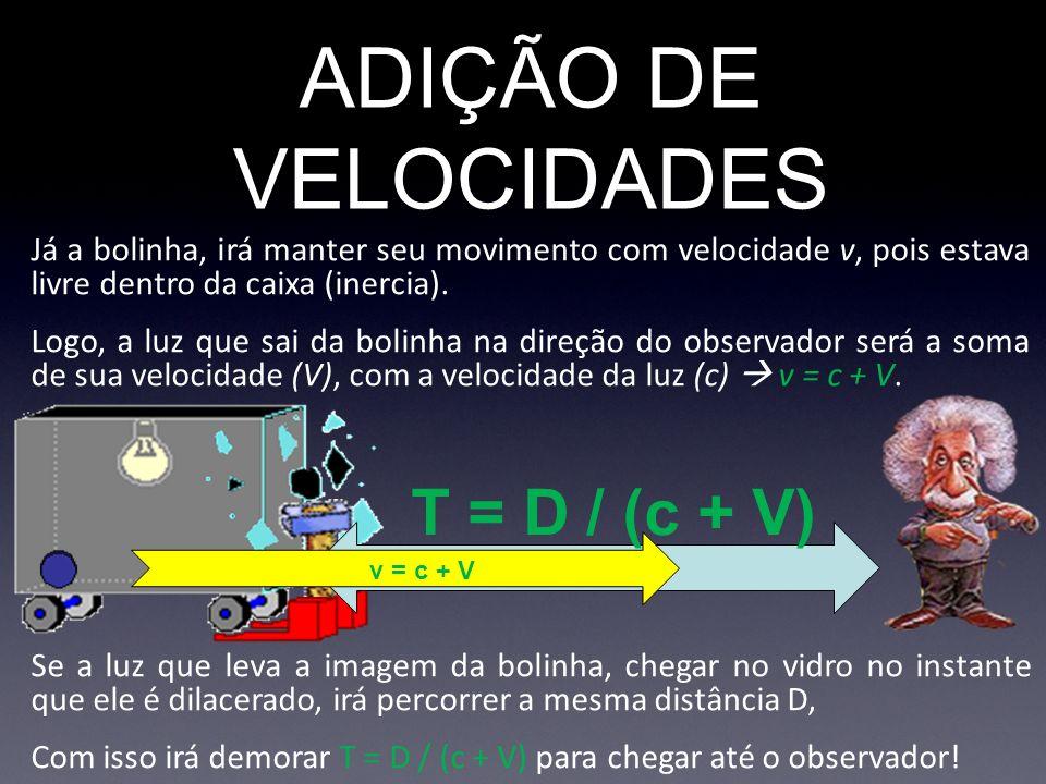 ADIÇÃO DE VELOCIDADES T = D / (c + V)