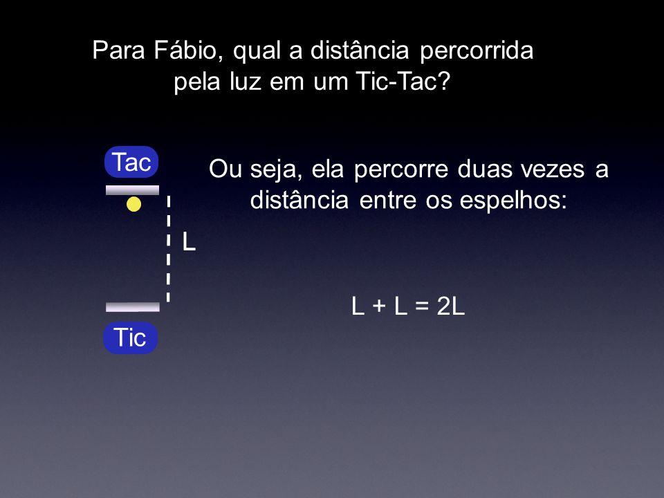 Para Fábio, qual a distância percorrida pela luz em um Tic-Tac