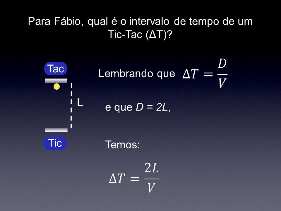 Para Fábio, qual é o intervalo de tempo de um Tic-Tac (ΔT)