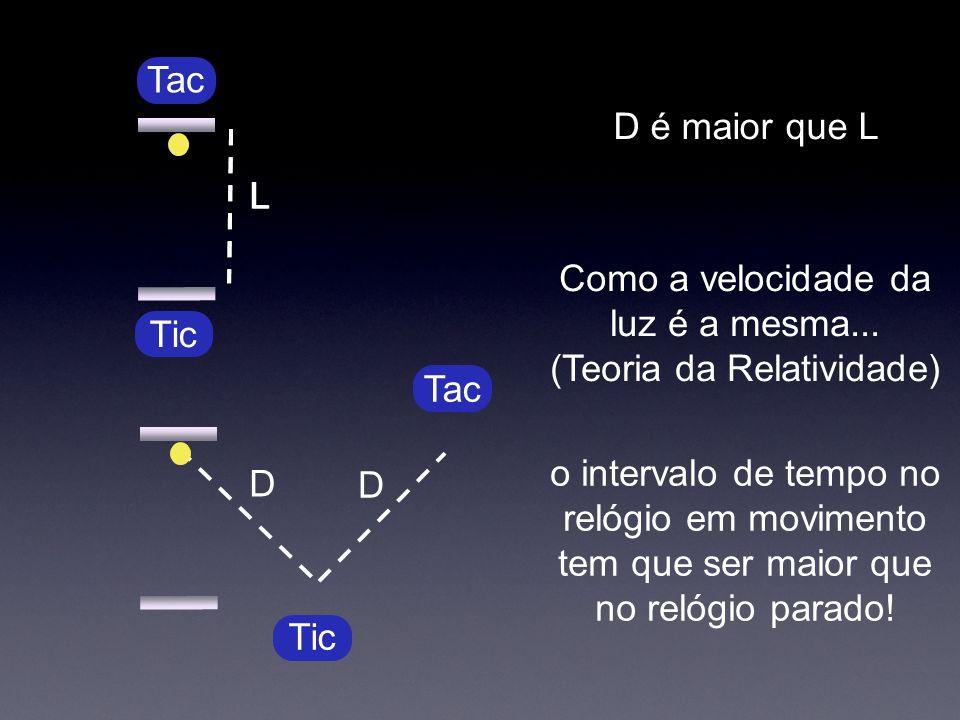 Como a velocidade da luz é a mesma... (Teoria da Relatividade)
