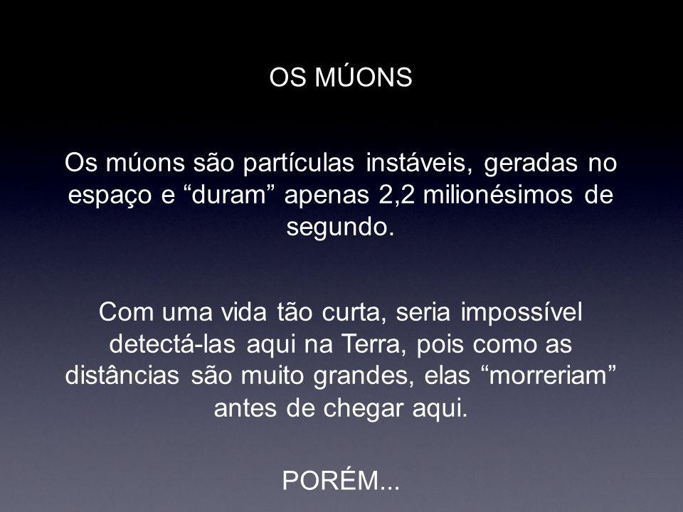 OS MÚONS Os múons são partículas instáveis, geradas no espaço e duram apenas 2,2 milionésimos de segundo.