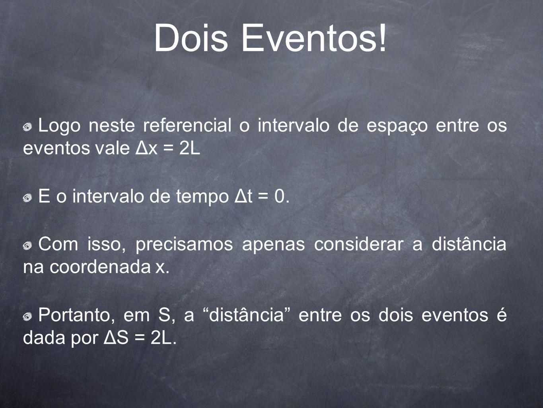 Dois Eventos! Logo neste referencial o intervalo de espaço entre os eventos vale Δx = 2L. E o intervalo de tempo Δt = 0.