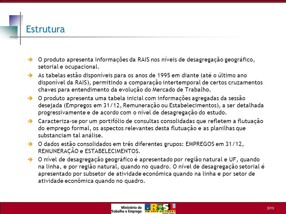 Estrutura O produto apresenta informações da RAIS nos níveis de desagregação geográfico, setorial e ocupacional.