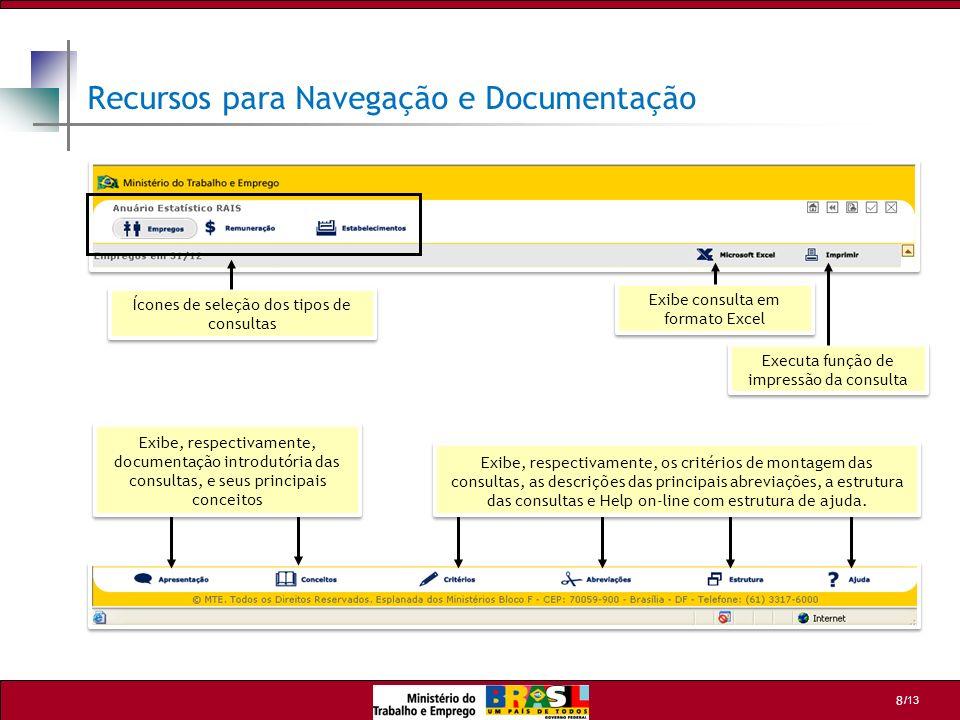 Recursos para Navegação e Documentação