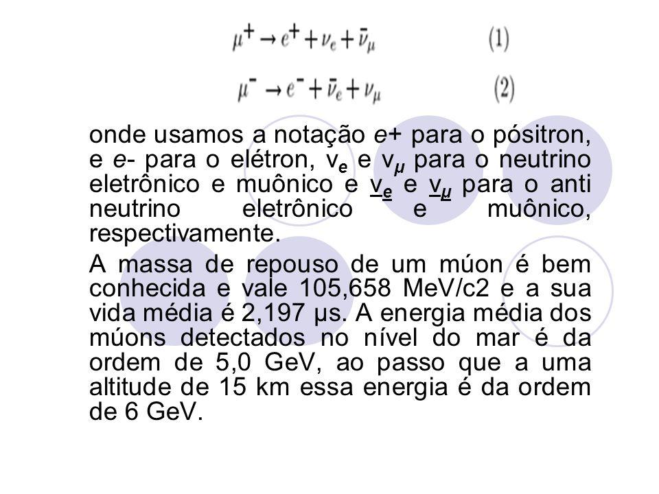 onde usamos a notação e+ para o pósitron, e e- para o elétron, νe e νμ para o neutrino eletrônico e muônico e νe e νμ para o anti neutrino eletrônico e muônico, respectivamente.
