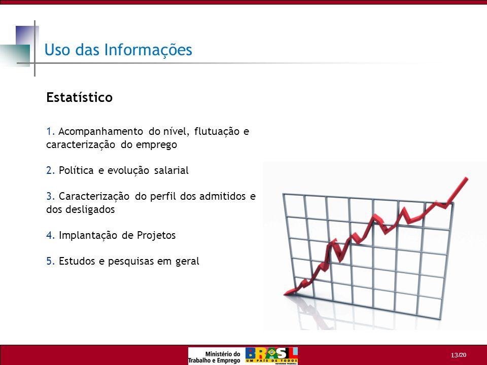 Uso das Informações Estatístico